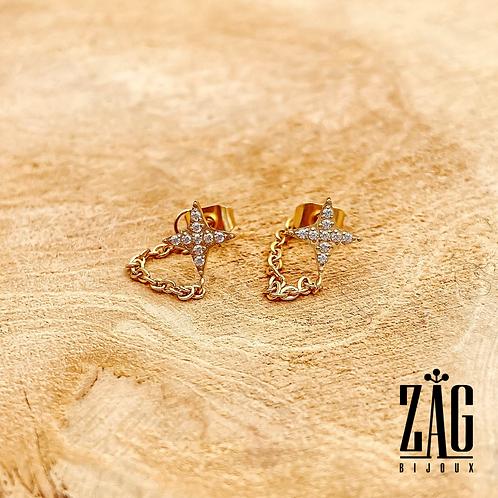 Boucles d'oreilles Véga (acier chirurgical plaqué or & oxydes de zirconium)