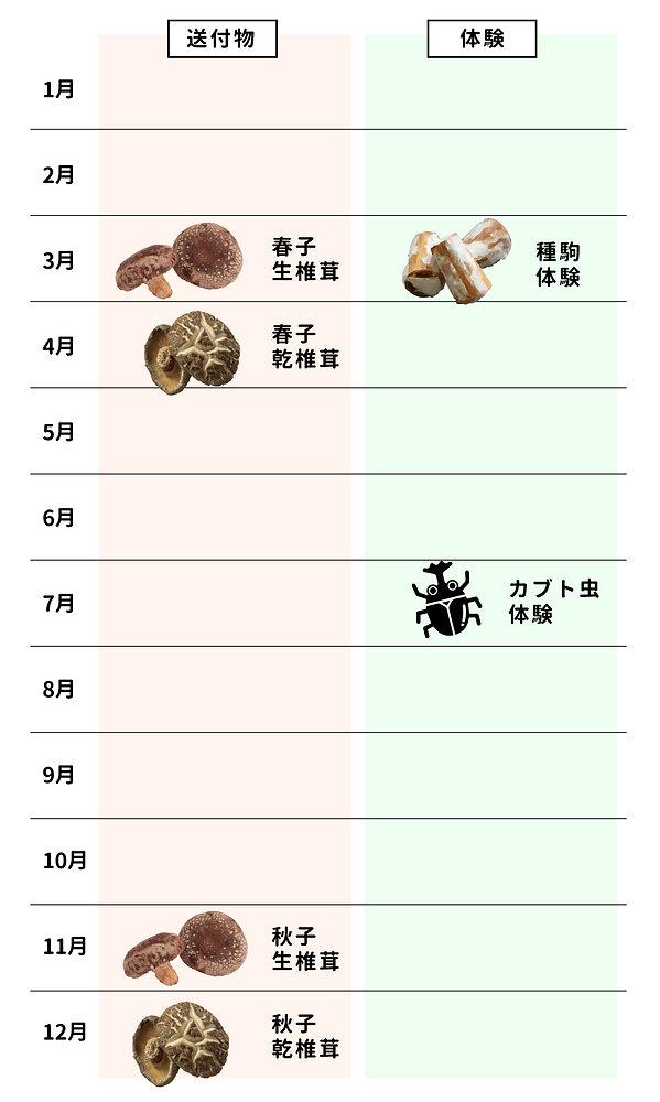 owner chart-01.jpg