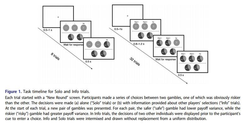 Paper: Modeling BART data
