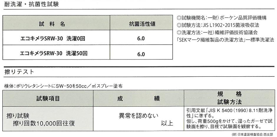 試験結果.png