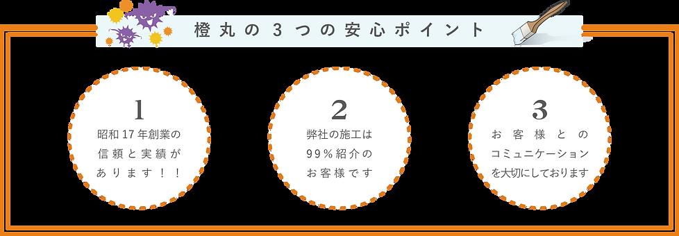 3つのポイント.png