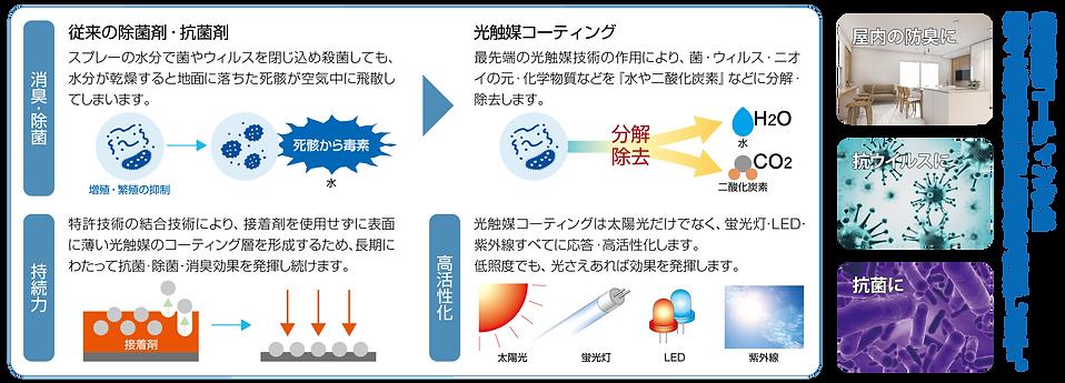 プロテクトライト_概要.png
