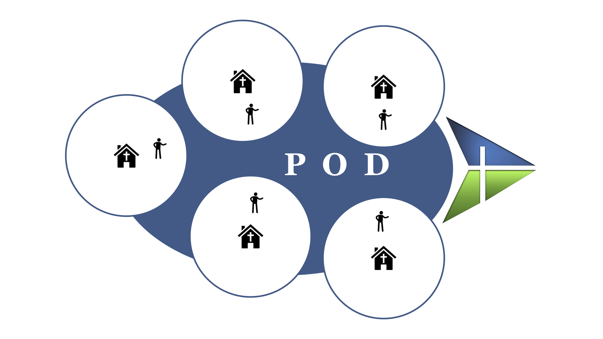 PODS logo.001 - 1.8.20-copy