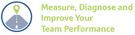 Measure, Diagnose and Improve.png
