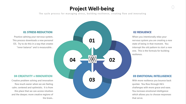 Project Well-Being v2.png