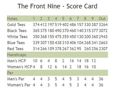 Front 9 Card.JPG