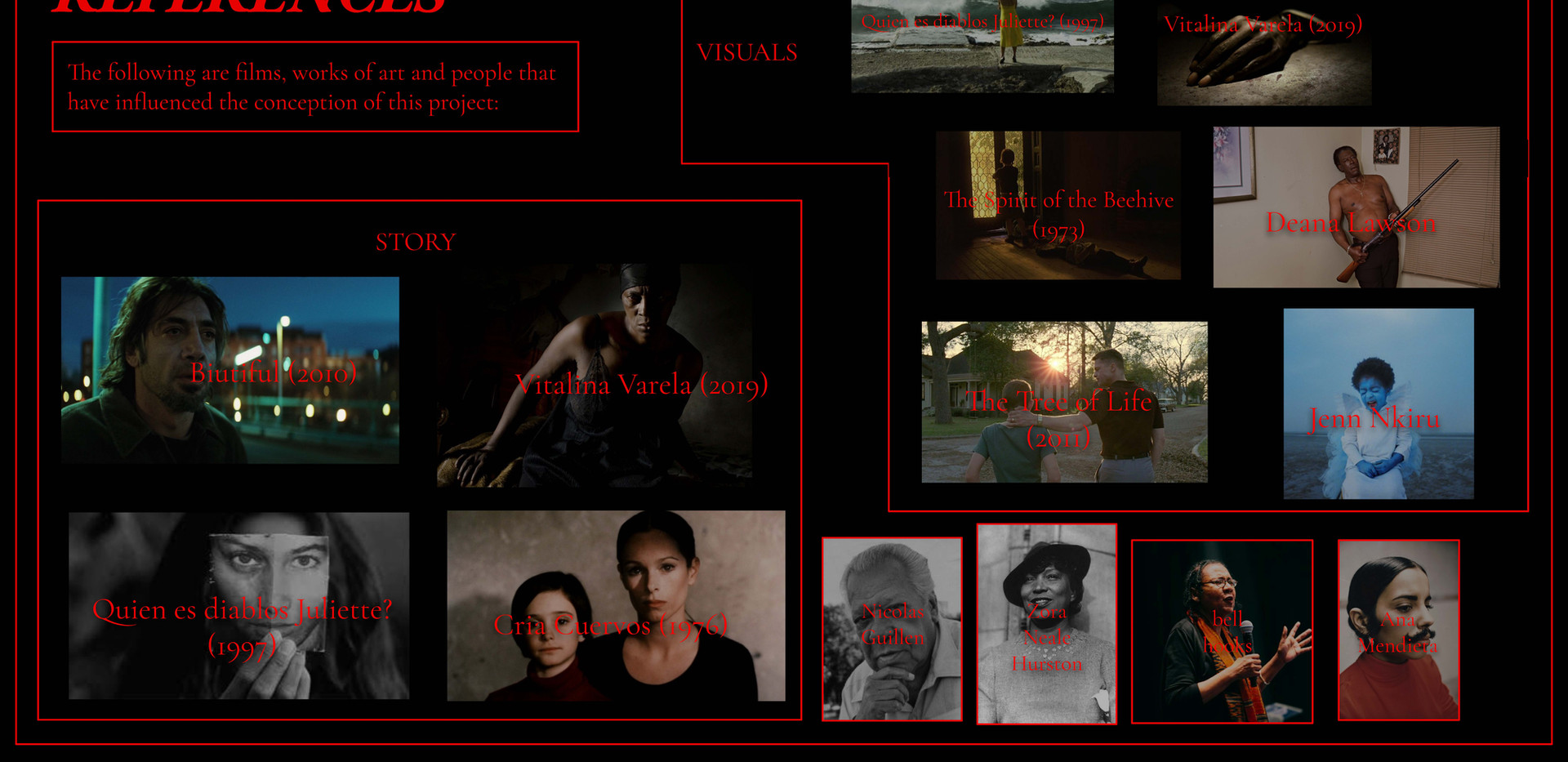 Penumbra_ 2nd Year Narrative Visual Trea