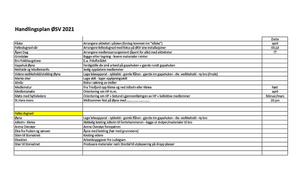 Skjermbilde 2021-01-06 kl. 14.26.46.png