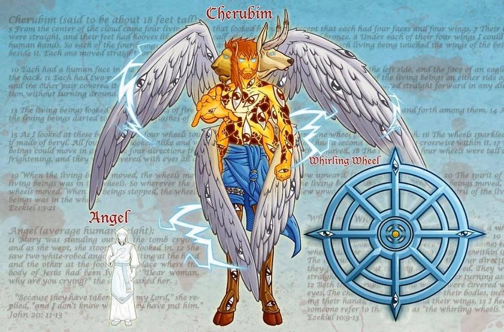 Cheribum, angel ,whirling wheel