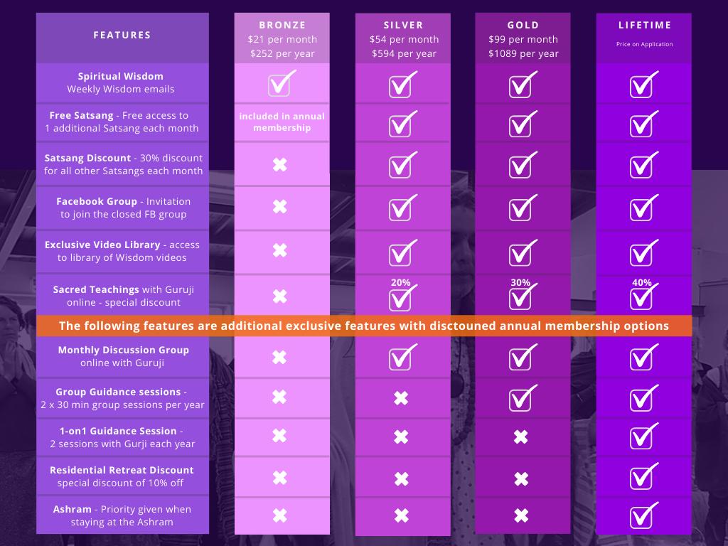 Guru Ji Membership Pricing (3).png