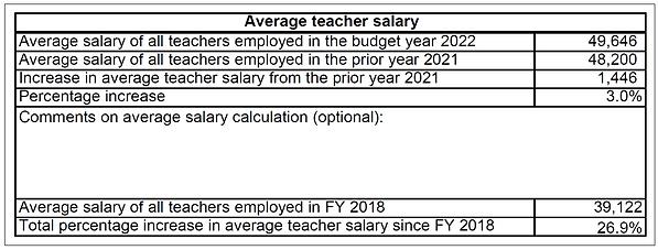 avg teacher salary.PNG