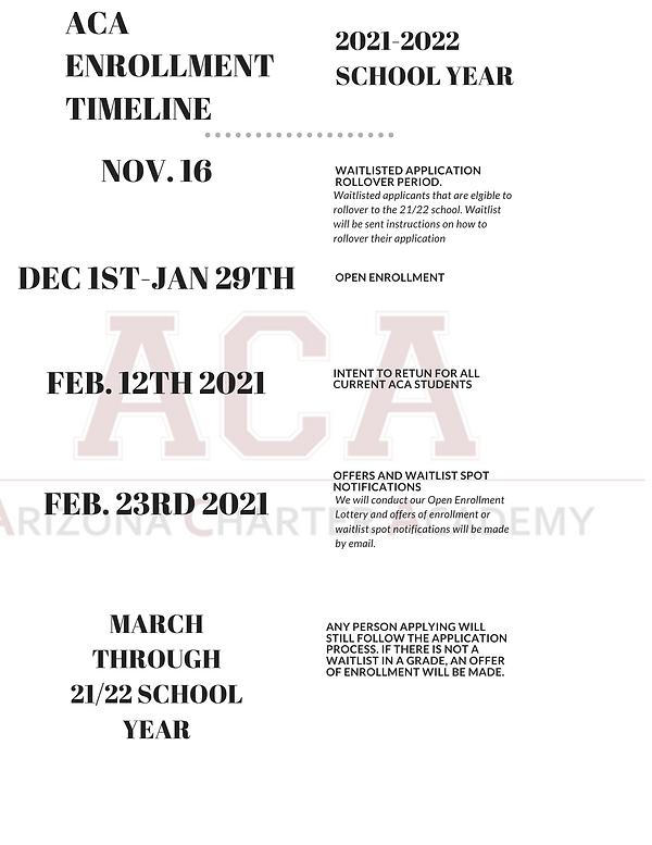 21_22 enrollment timeline.png