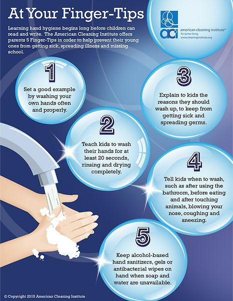 Hand WashingPic.jpg