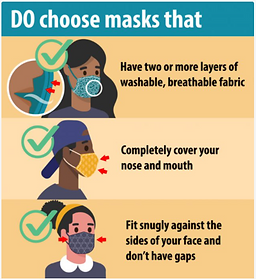 face coverings 1.PNG