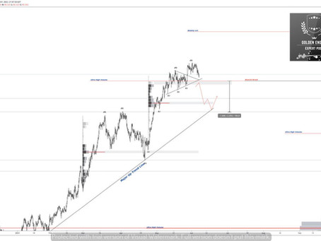 CAD/JPY Best Sell Chance available Right now