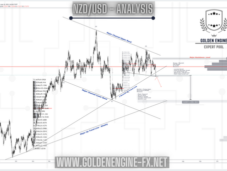 NZDUSD . 4hrs ( expecting dumping 180 PIP after Break Out