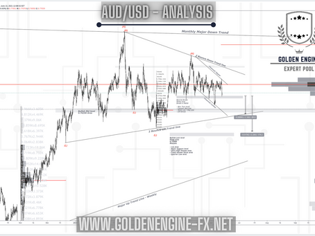 AUDUSD - 4hrs - Sell Setup After Break - Check It Out