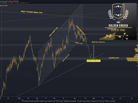 AUDNZD-4hr's / Dumping Down Knock The Door !! Check here