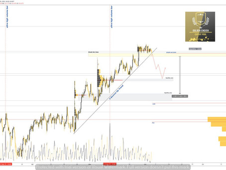 EUR/JPY Full analysis Volume Profile + Opportunity