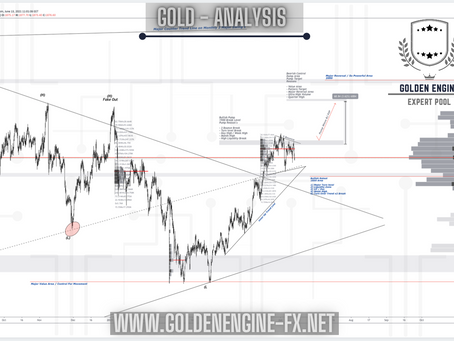 Gold - 4hrs . expecting nice Pump &00 Pip after Break
