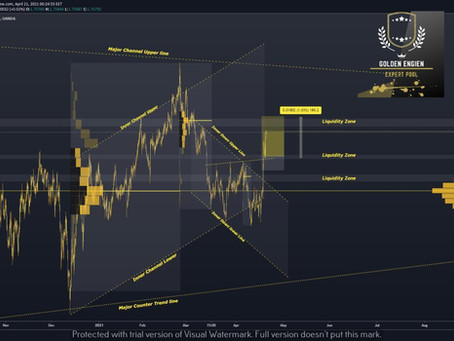 GBPCAD-4hr's / Update - Pump Up + 120 PIP 0 Draw Down