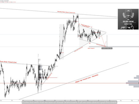 GBP/CHF. Clear Sell After Break Out -- Good luck
