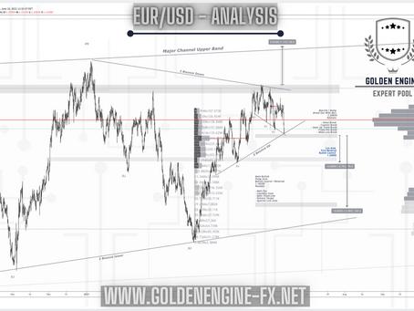 EURUSD 4hrs - Expectin Bearish Wave After Break 1.20850