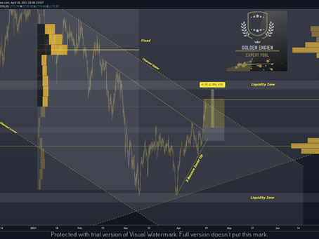 GOLD-4hr's / Update - Pump Up 300 PIP 0 Draw Down