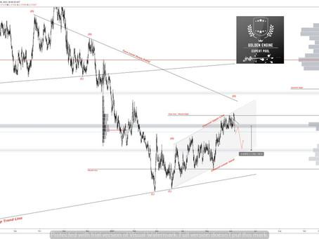 EUR/AUD New sell analysis + Setup.