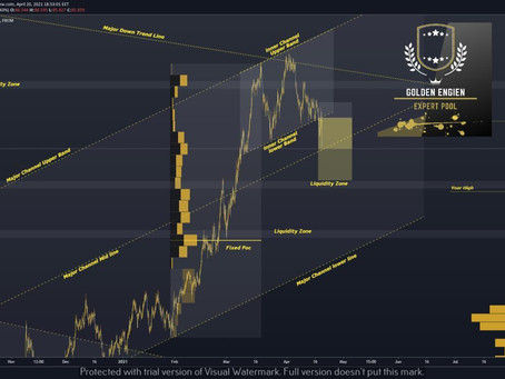 CADJPY-4hr's / Update - here we Go 80 PIP 0 Draw Down