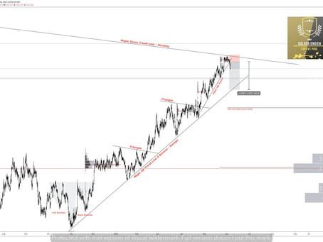 EUR/JPY Analysis + Result Greetings