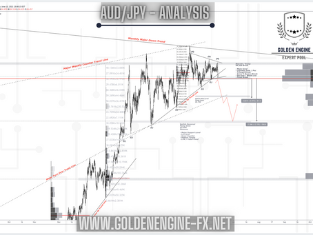 AUDJPY - 4hr's ( Accurate Sell Idea with 5 reasons