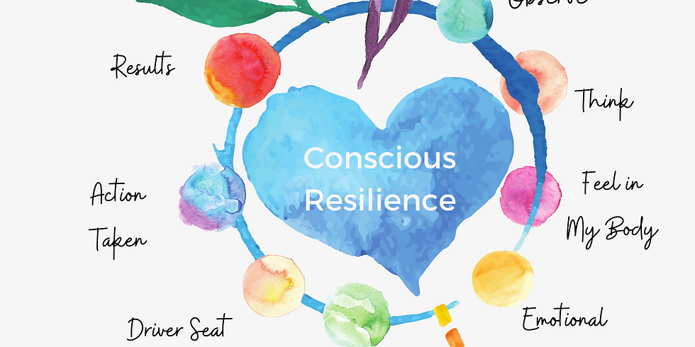 Align: Conscious Resilience