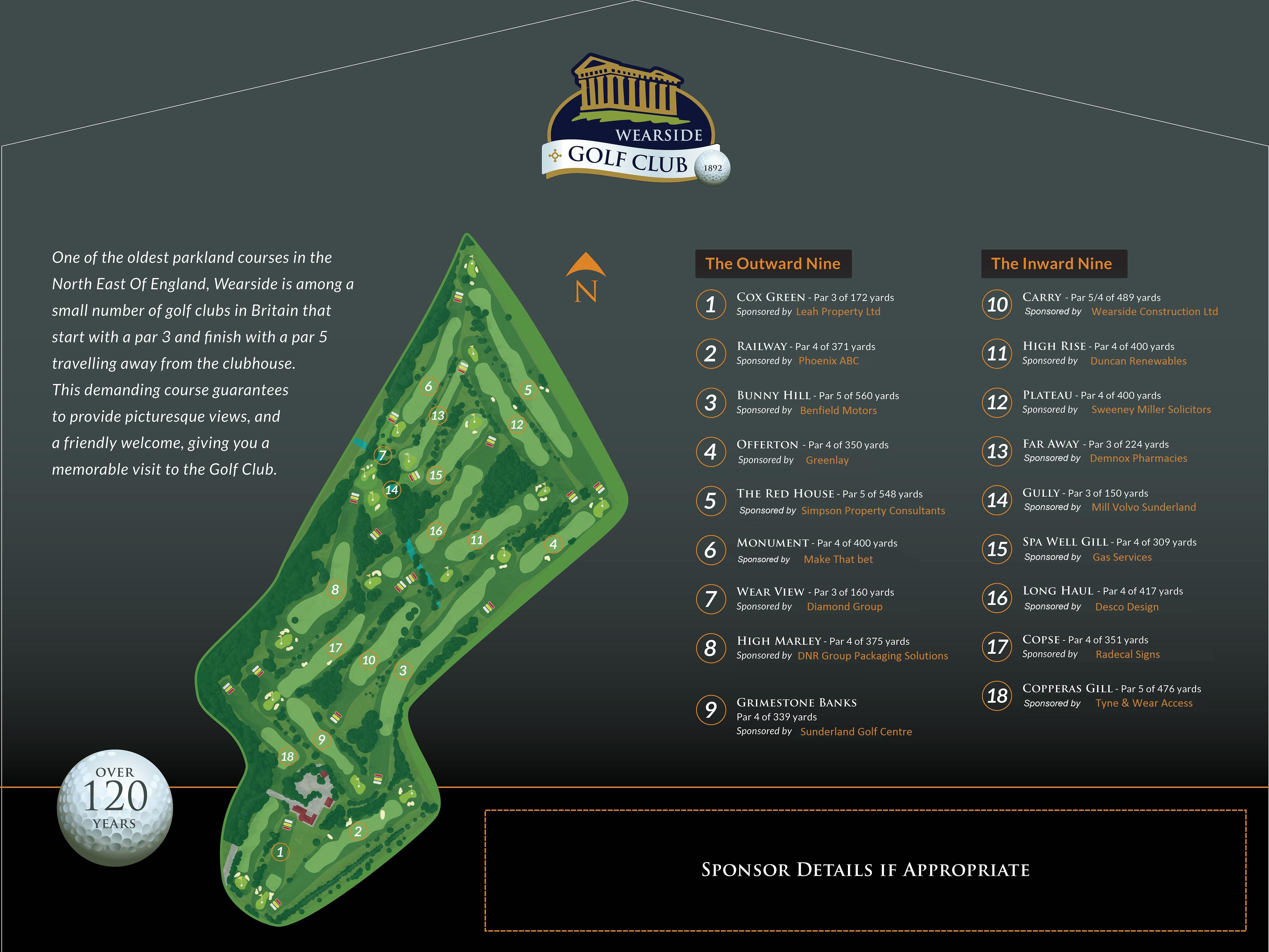 holes by sponsor.jpg