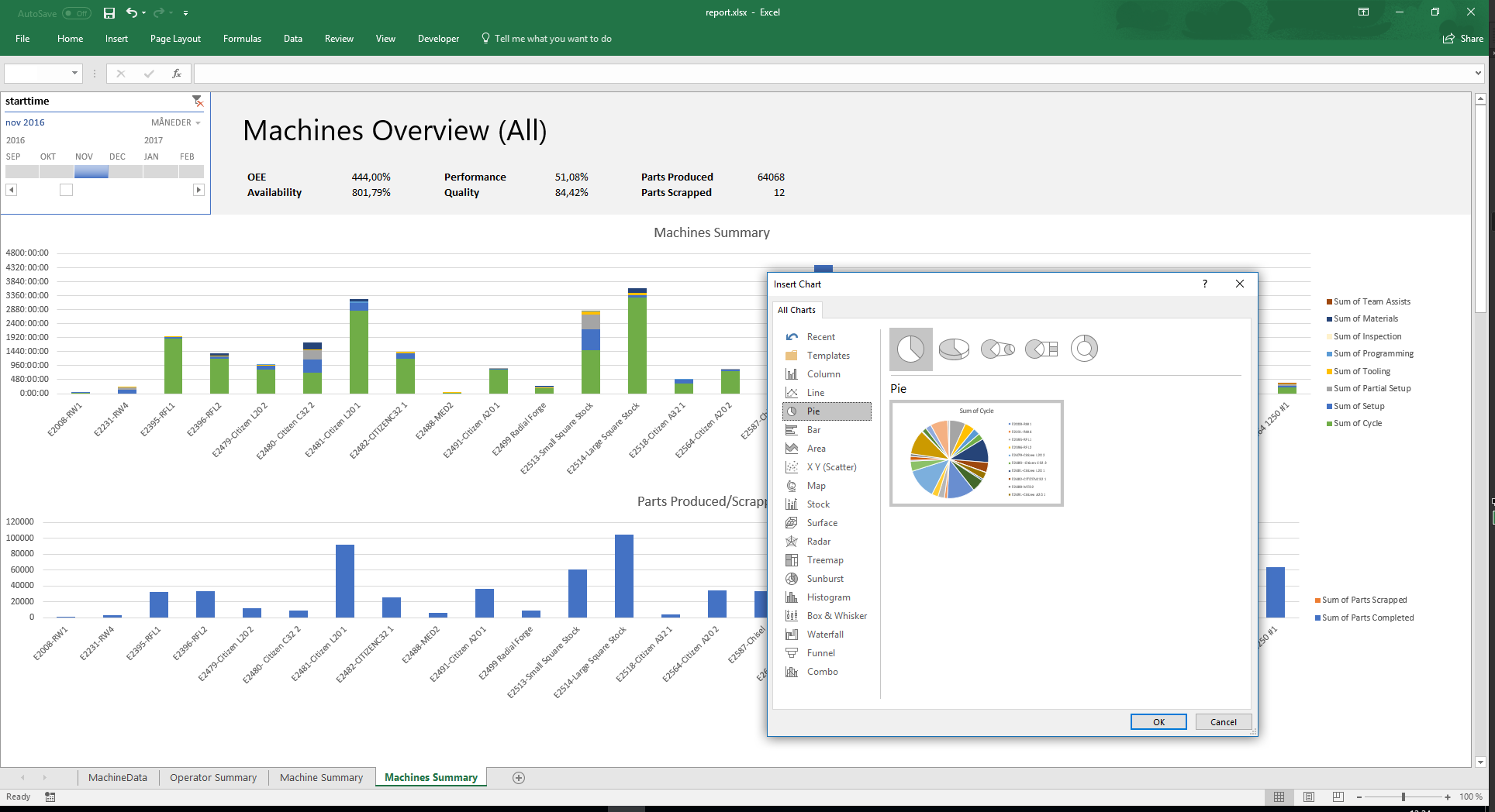 cimco-mdcmax-automated-excel-reports-mac