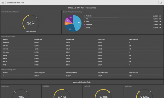 cimco-mdcmax-webclient-dashboard-1.png