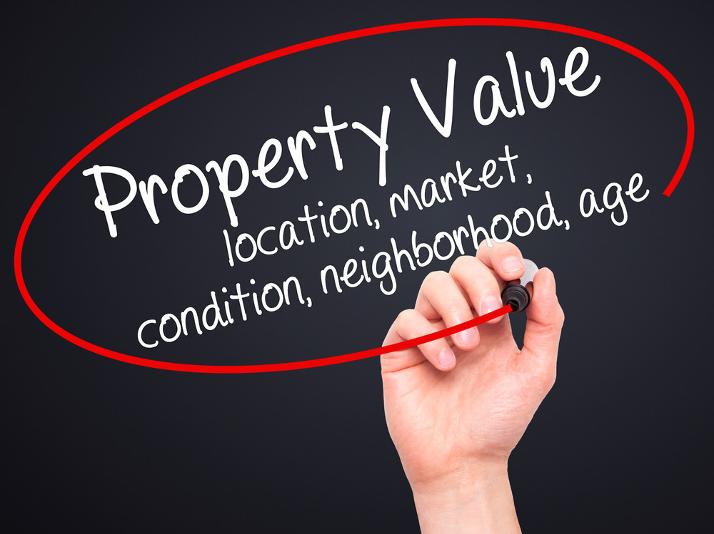 definition of property value?