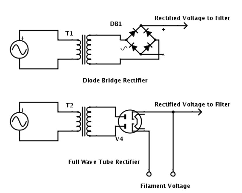 Diode Bridge and Full Wave Tube Rectifier