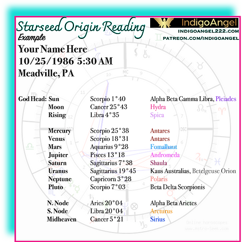 Starseed Origin Chart and In-Depth Read🌟