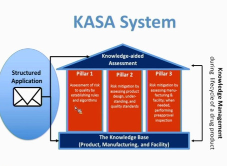 FDA Publishes New Paper on KASA: Why Knowledge Management is Critical to the Drug Industry