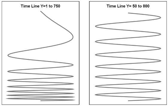 TimeLine_980.png
