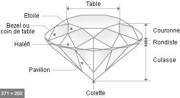 Guide des pierres 2.jpg