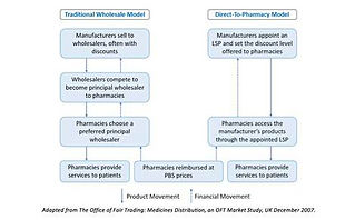 featured-comparing_models_of_pharmacy_co