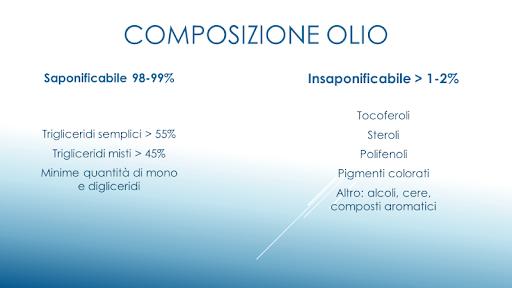 elementi composizione dell'olio d'oliva
