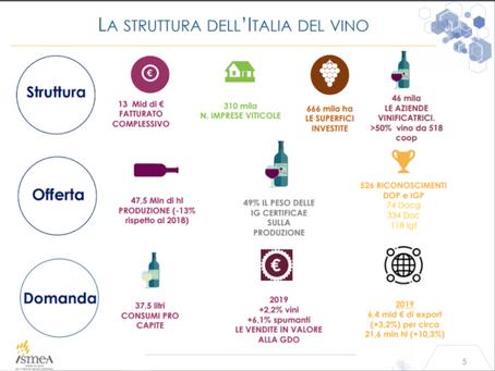 Il mercato vitivinicolo italiano