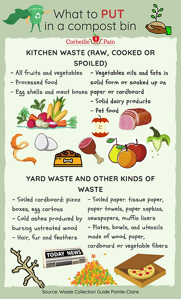 Compost yes English.png