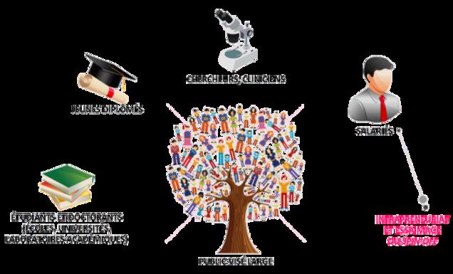 Présentation-OE-2017-cibles-onco entrepreneur.png