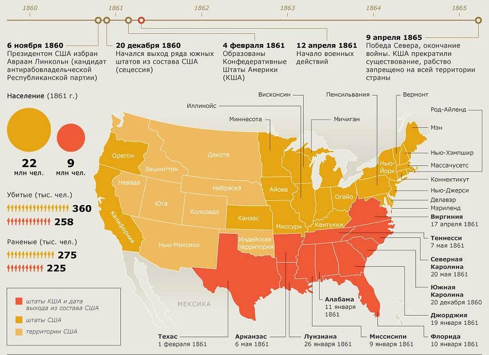 Карта основных событий Гражданской войны в США