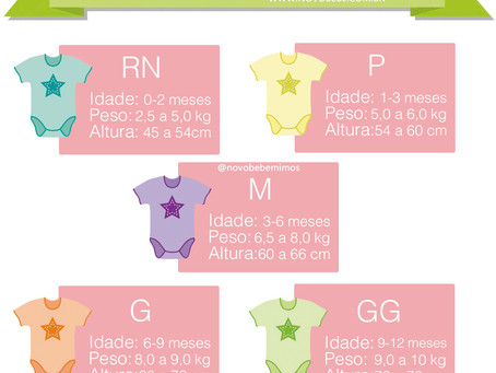 Como Escolher o Tamanho da Roupinha do Bebê