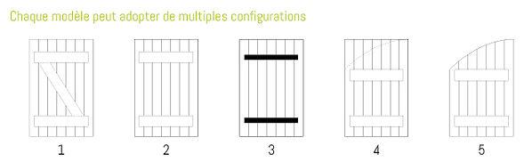 configurations_volets_pvc_lames_verti_0.